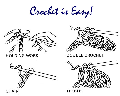 CrochetIsEasy.jpg
